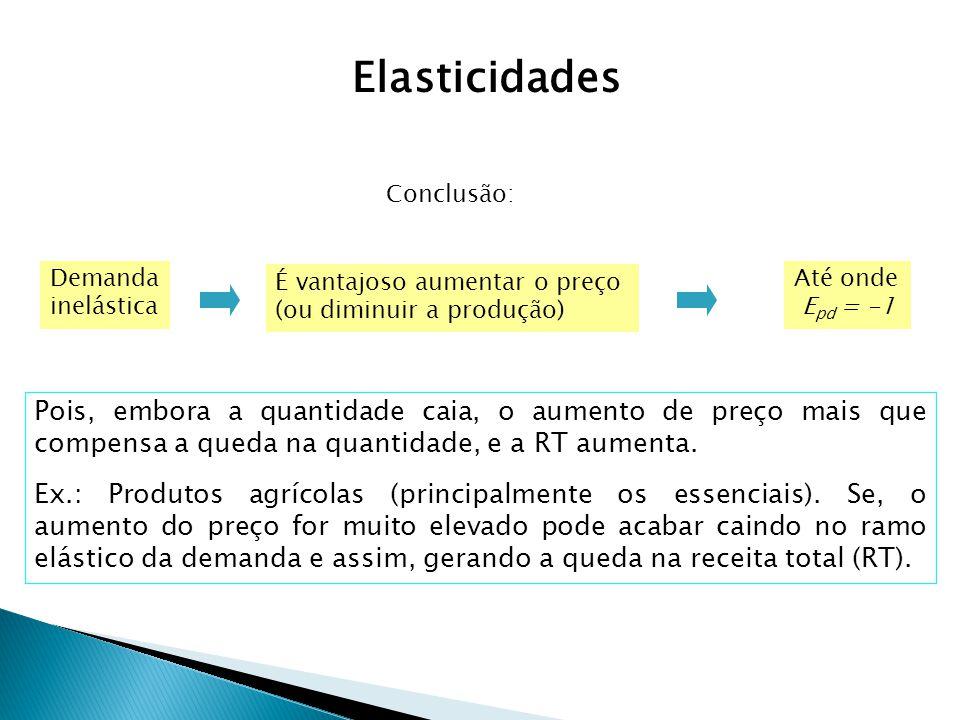 Elasticidades Conclusão: Demanda. inelástica. É vantajoso aumentar o preço. (ou diminuir a produção)