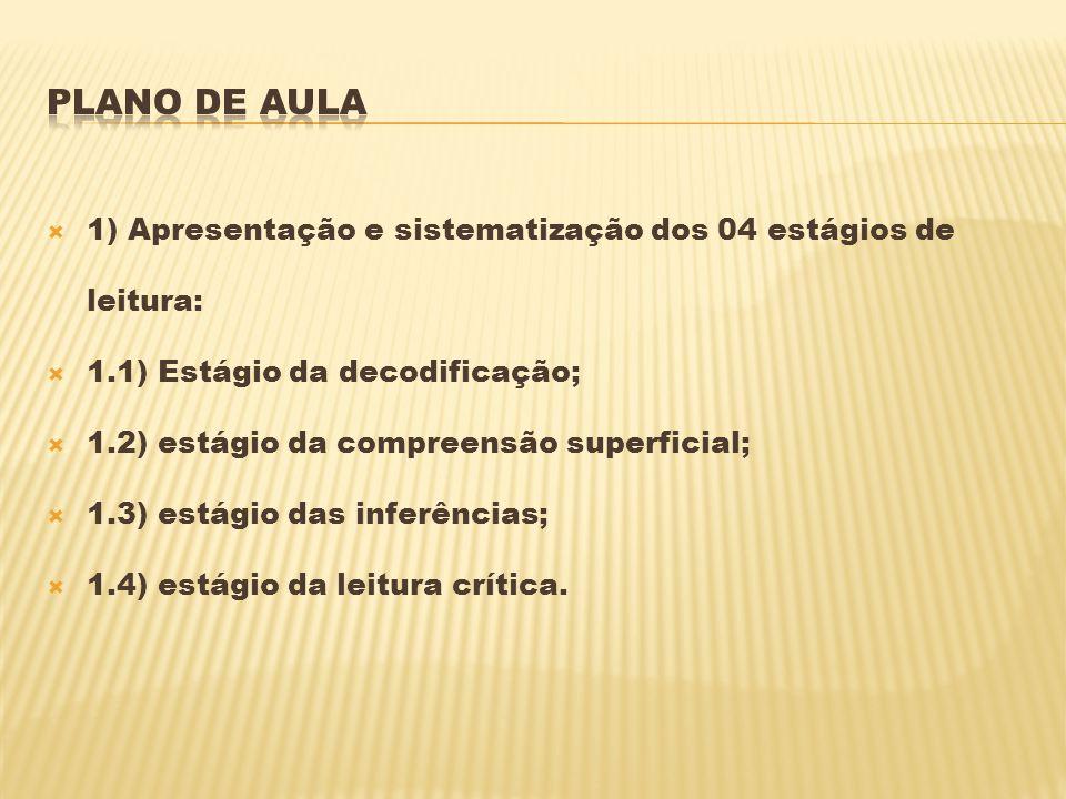 PLANO DE AULA 1) Apresentação e sistematização dos 04 estágios de leitura: 1.1) Estágio da decodificação;