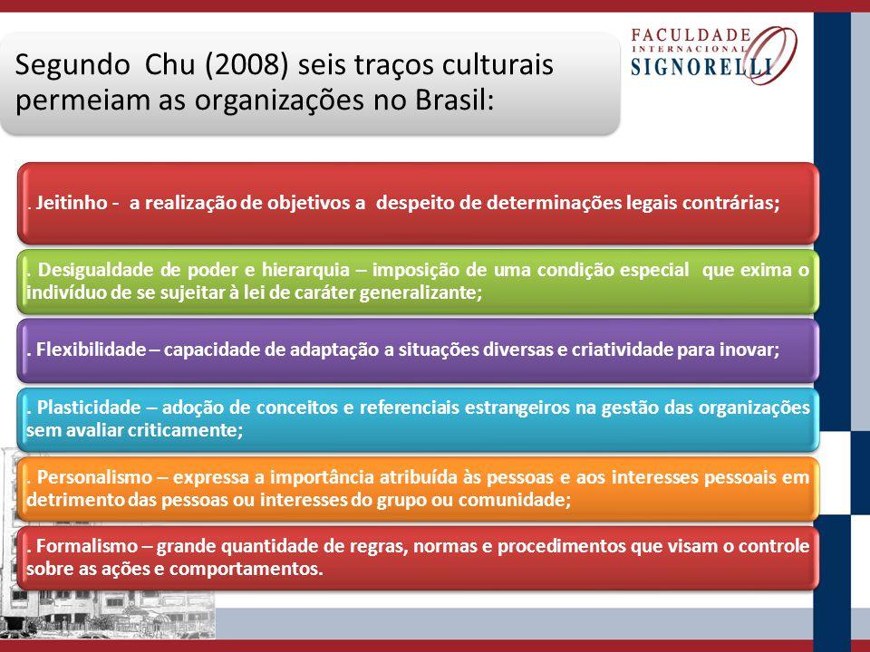 Segundo Chu (2008) seis traços culturais permeiam as organizações no Brasil: