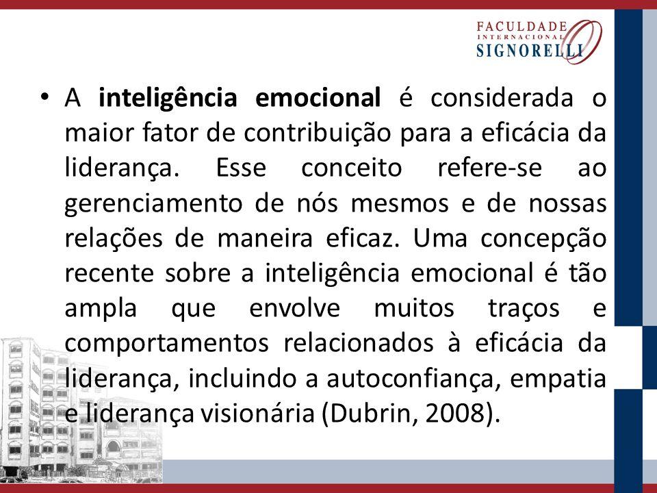 A inteligência emocional é considerada o maior fator de contribuição para a eficácia da liderança.
