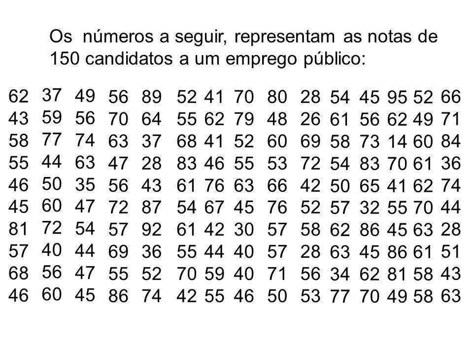 Os números a seguir, representam as notas de
