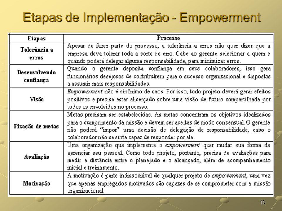 Etapas de Implementação - Empowerment