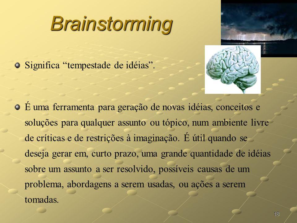Brainstorming Significa tempestade de idéias .