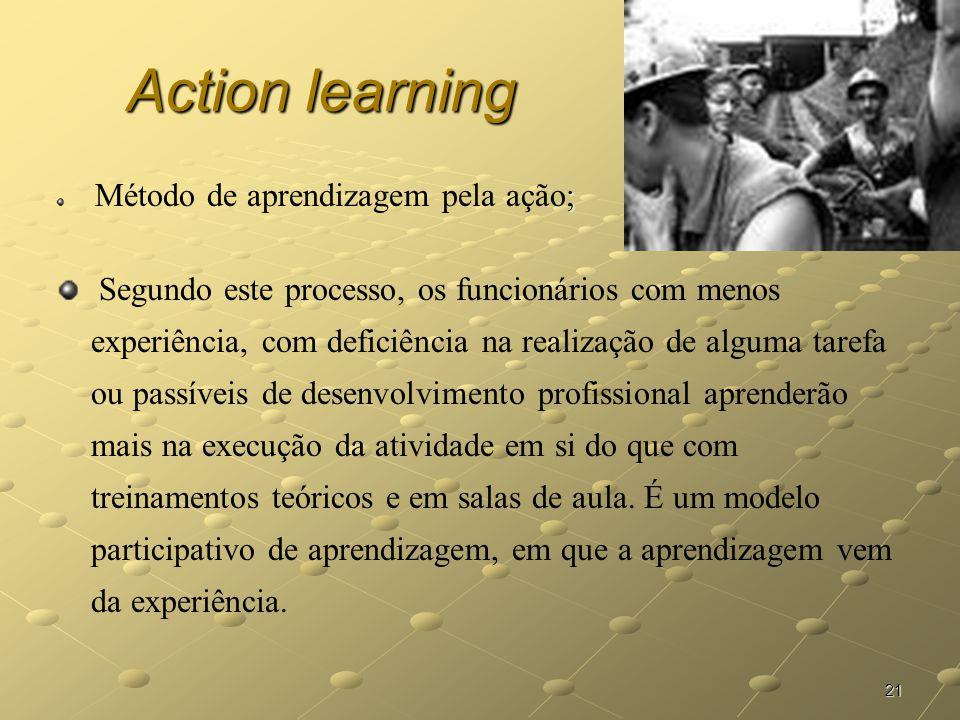 Action learning Método de aprendizagem pela ação;