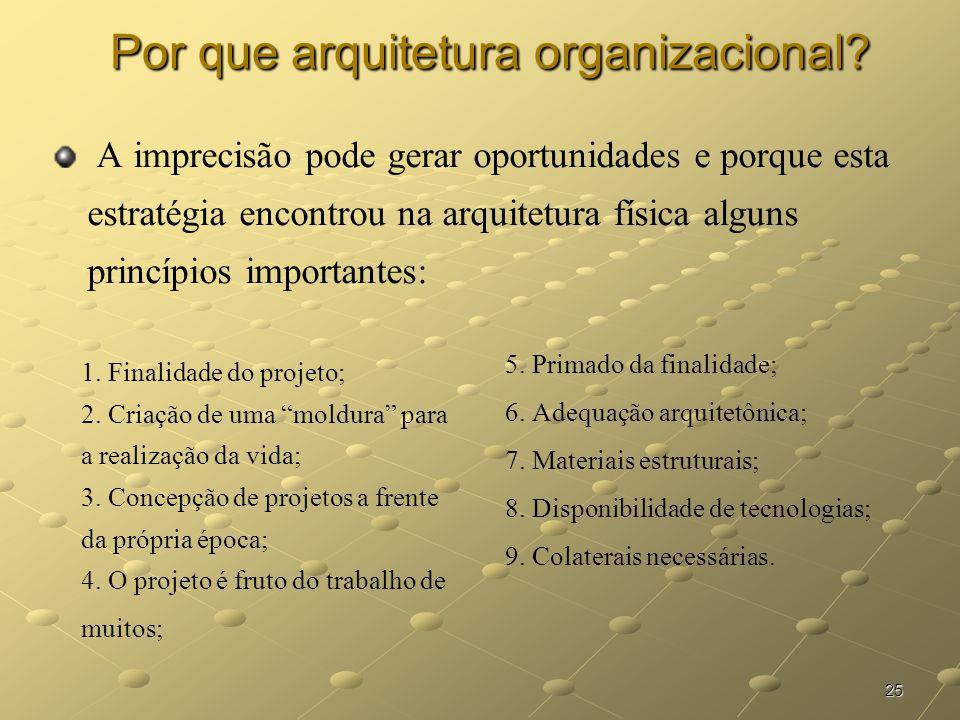 Por que arquitetura organizacional