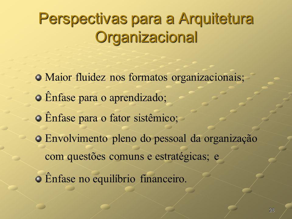 Perspectivas para a Arquitetura Organizacional