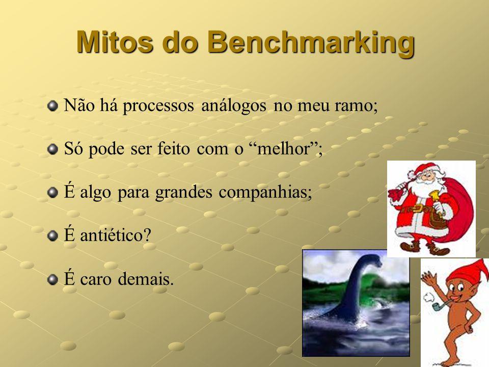 Mitos do Benchmarking Não há processos análogos no meu ramo;