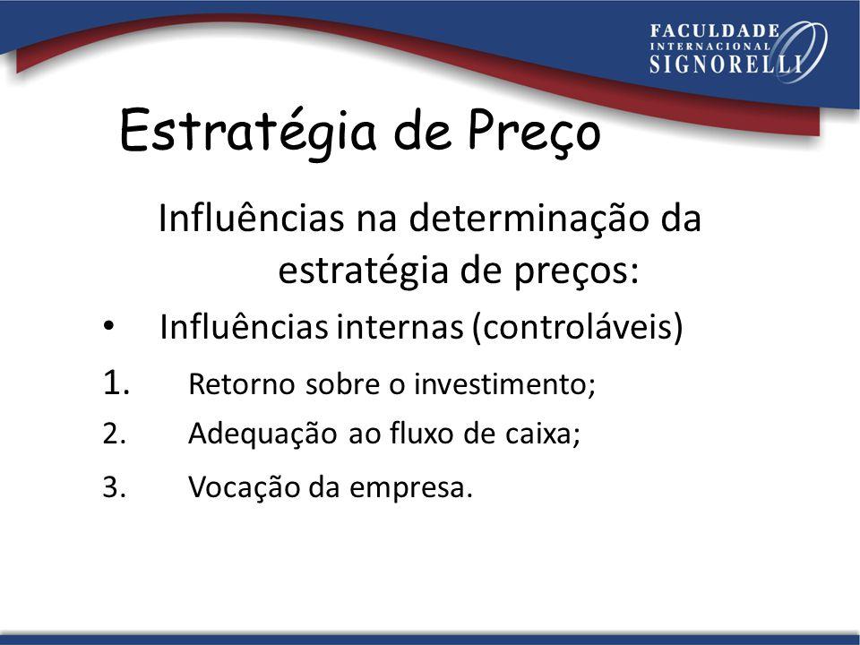 Influências na determinação da estratégia de preços: