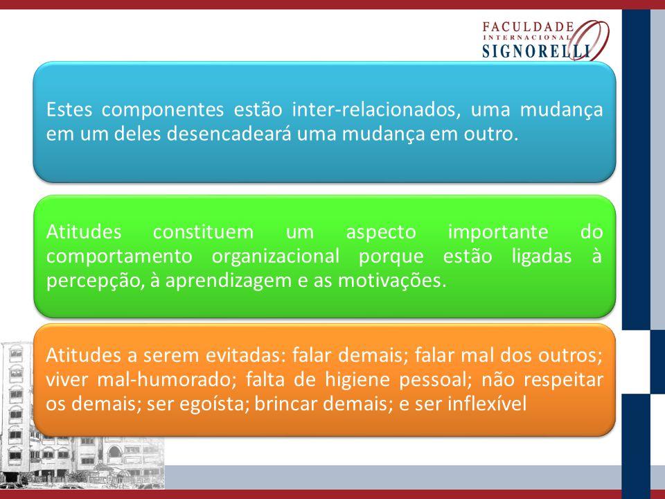 Estes componentes estão inter-relacionados, uma mudança em um deles desencadeará uma mudança em outro.