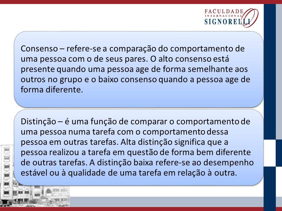 Consenso – refere-se a comparação do comportamento de uma pessoa com o de seus pares. O alto consenso está presente quando uma pessoa age de forma semelhante aos outros no grupo e o baixo consenso quando a pessoa age de forma diferente.