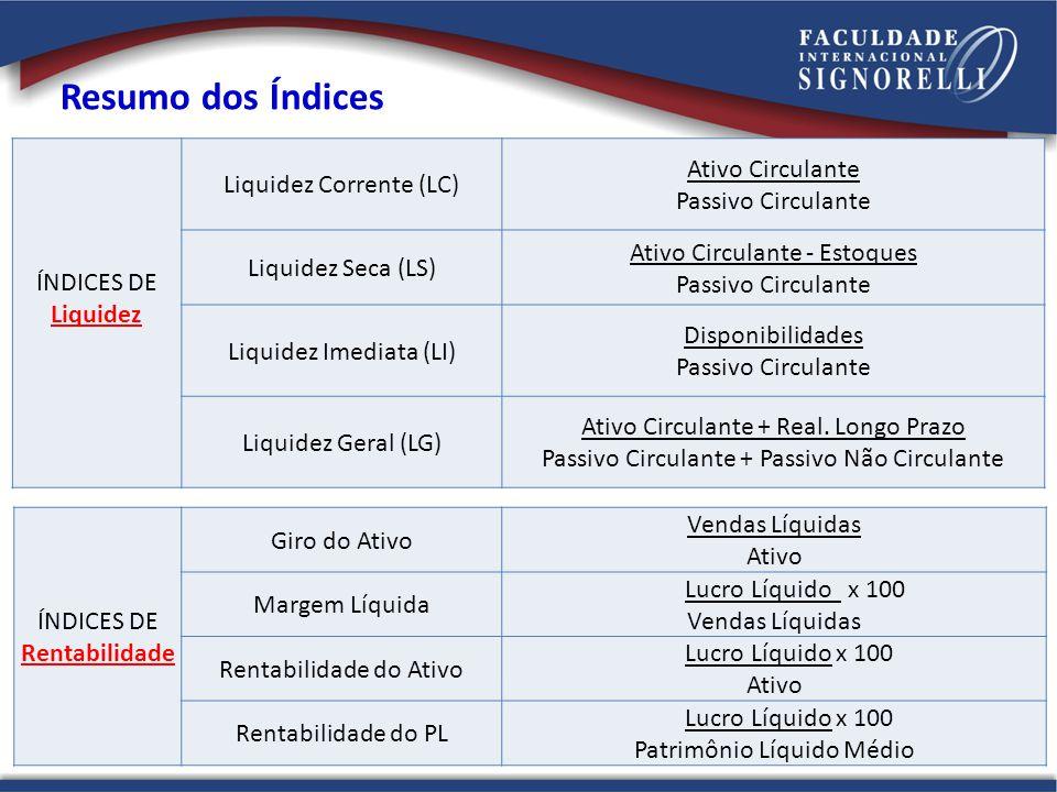 Resumo dos Índices ÍNDICES DE Liquidez Liquidez Corrente (LC)