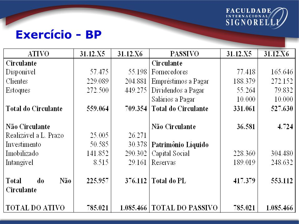 Exercício - BP