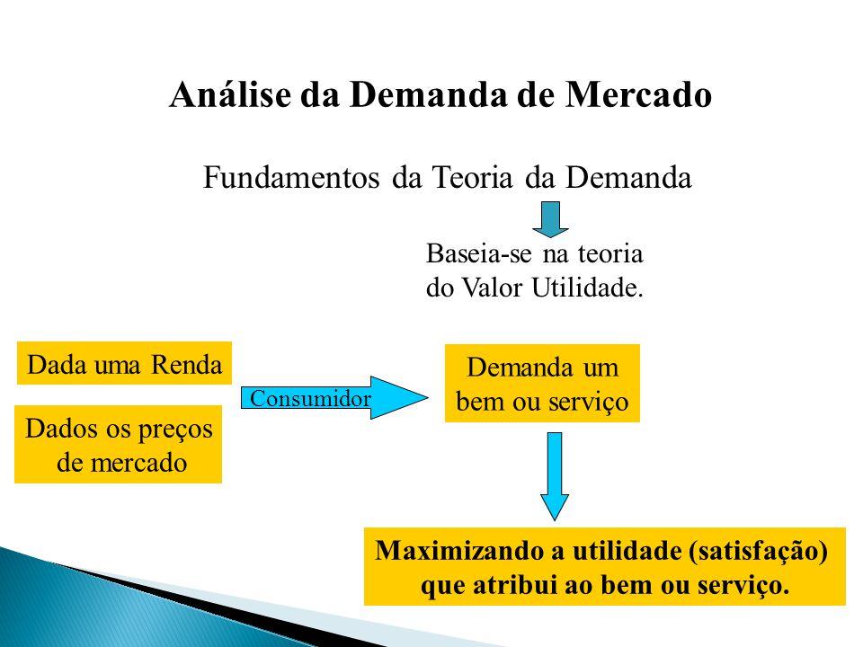 Maximizando a utilidade (satisfação) que atribui ao bem ou serviço.