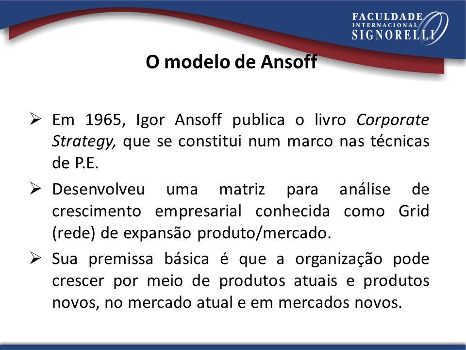 O modelo de Ansoff Em 1965, Igor Ansoff publica o livro Corporate Strategy, que se constitui num marco nas técnicas de P.E.