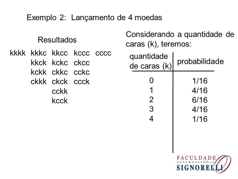 Exemplo 2: Lançamento de 4 moedas. Considerando a quantidade de. caras (k), teremos: Resultados.