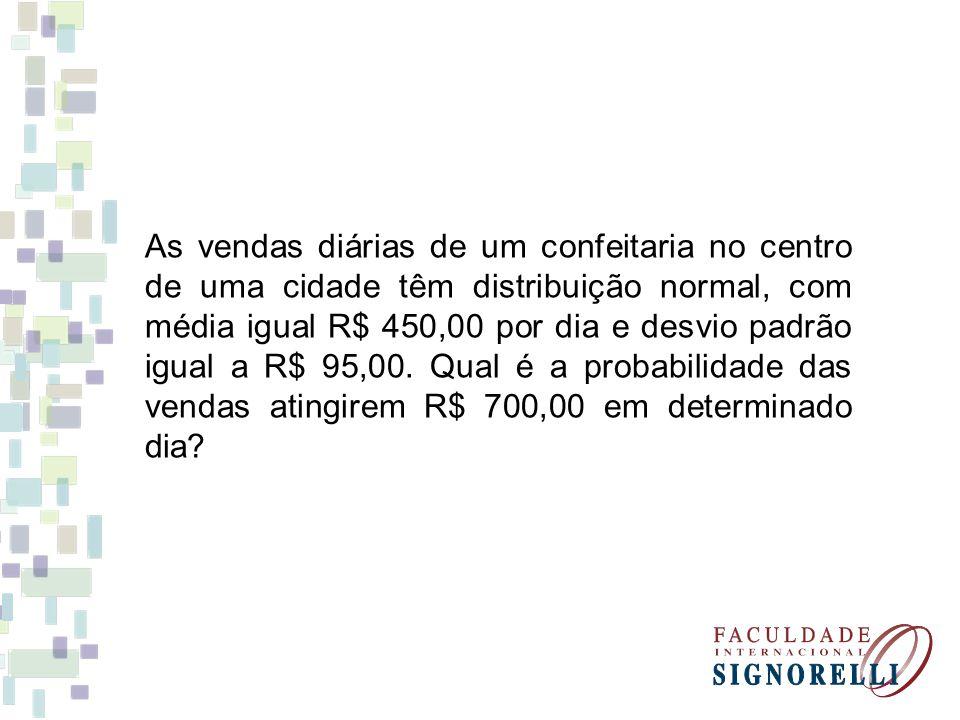 As vendas diárias de um confeitaria no centro de uma cidade têm distribuição normal, com média igual R$ 450,00 por dia e desvio padrão igual a R$ 95,00.