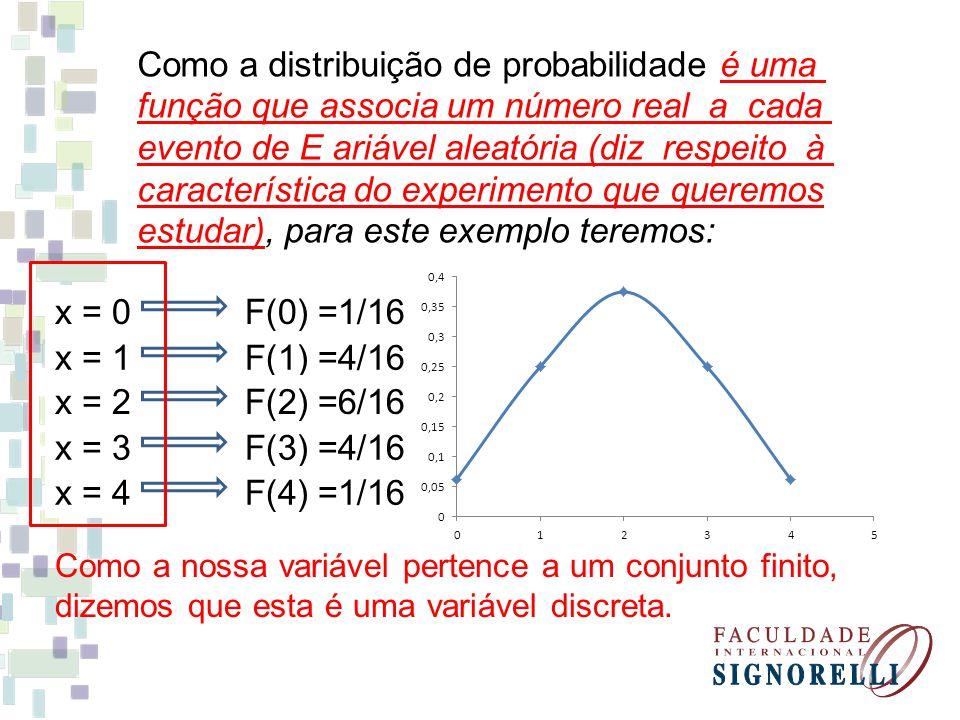 Como a distribuição de probabilidade é uma