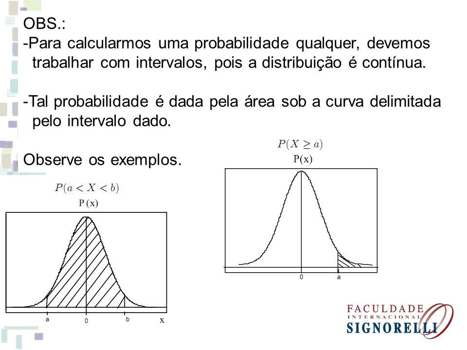 OBS.: Para calcularmos uma probabilidade qualquer, devemos. trabalhar com intervalos, pois a distribuição é contínua.