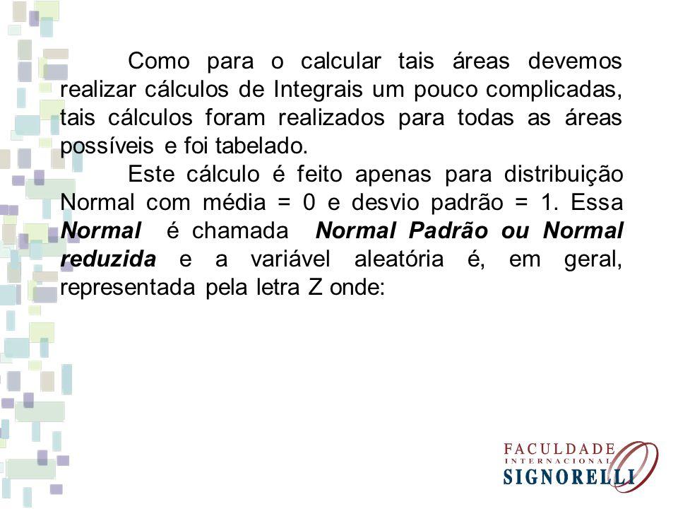 Como para o calcular tais áreas devemos realizar cálculos de Integrais um pouco complicadas, tais cálculos foram realizados para todas as áreas possíveis e foi tabelado.