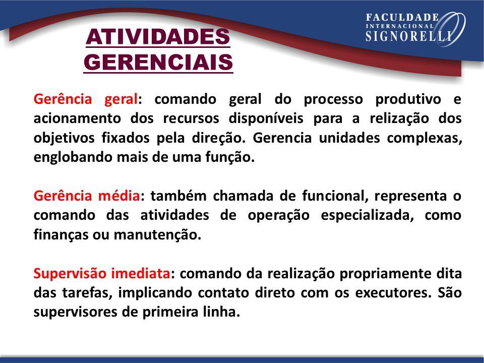 ATIVIDADES GERENCIAIS