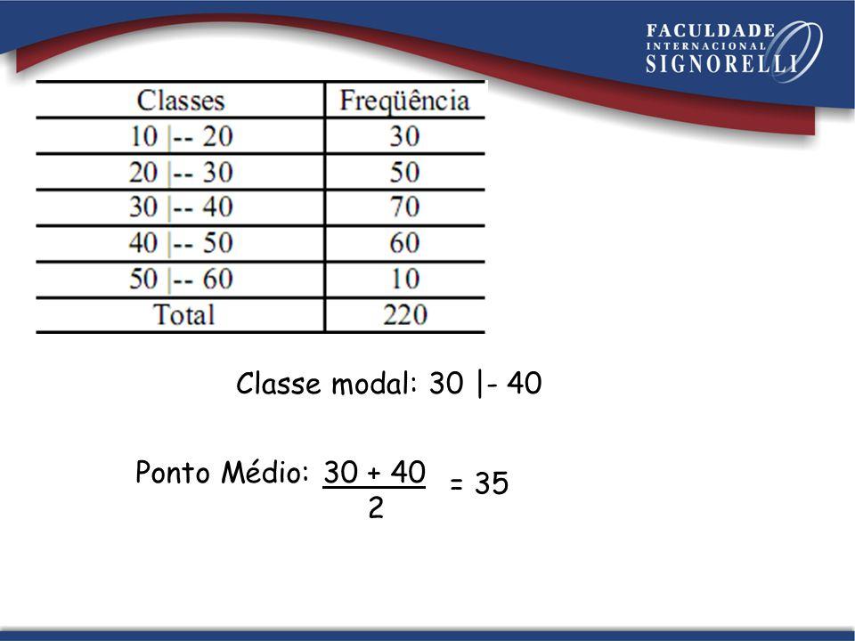 Classe modal: 30 |- 40 Ponto Médio: 30 + 40 2 = 35