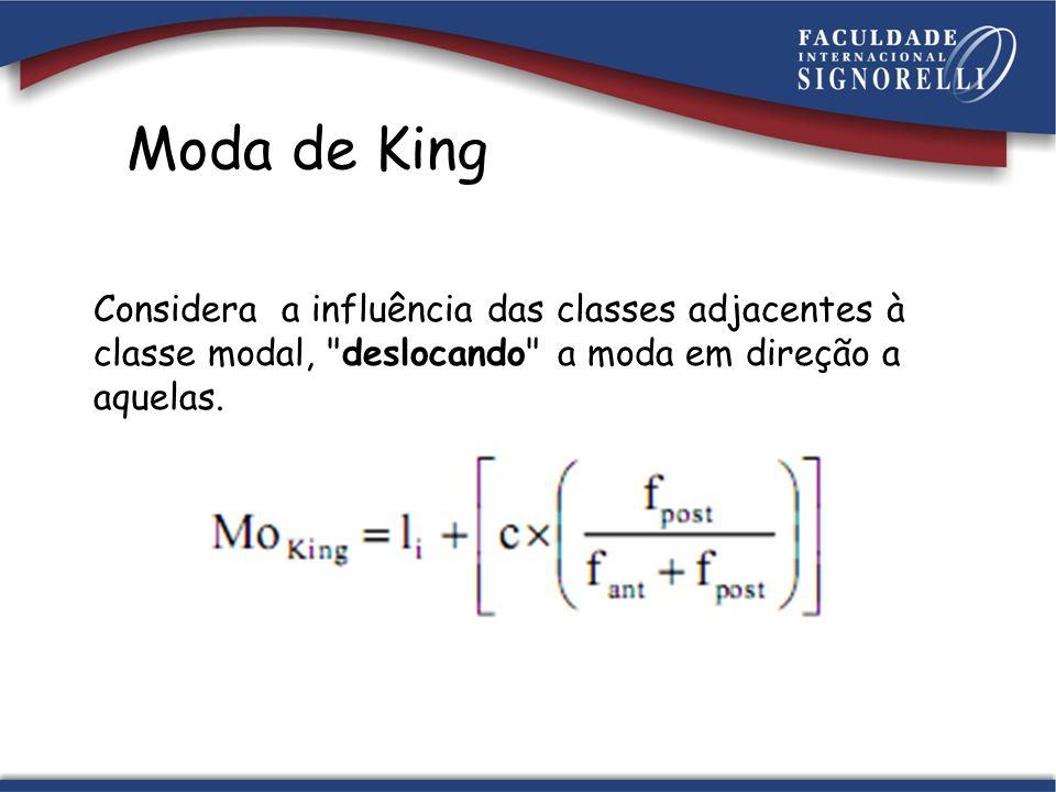 Moda de King Considera a influência das classes adjacentes à classe modal, deslocando a moda em direção a aquelas.