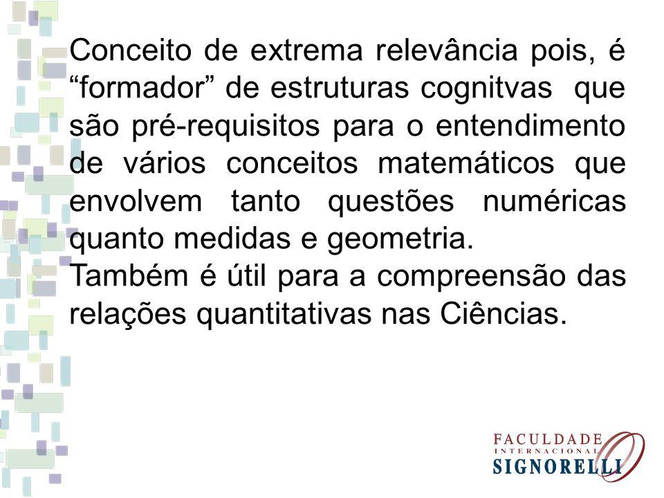Conceito de extrema relevância pois, é formador de estruturas cognitvas que são pré-requisitos para o entendimento de vários conceitos matemáticos que envolvem tanto questões numéricas quanto medidas e geometria.