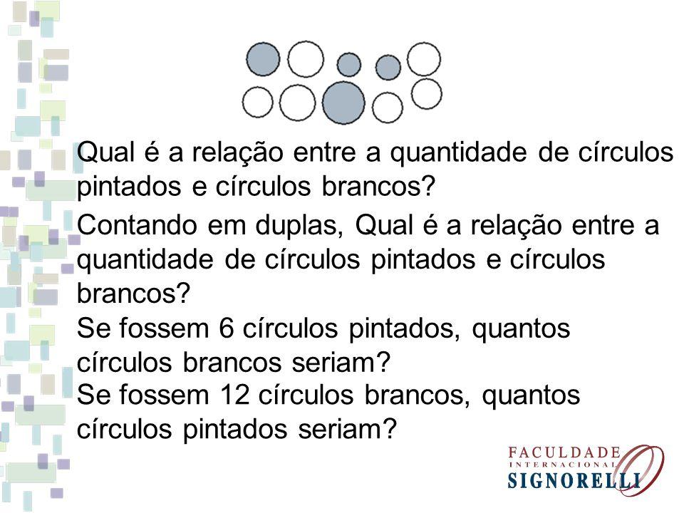 Qual é a relação entre a quantidade de círculos