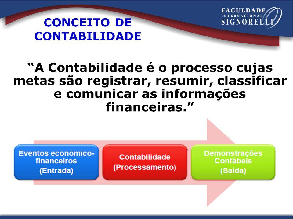 CONCEITO DE CONTABILIDADE