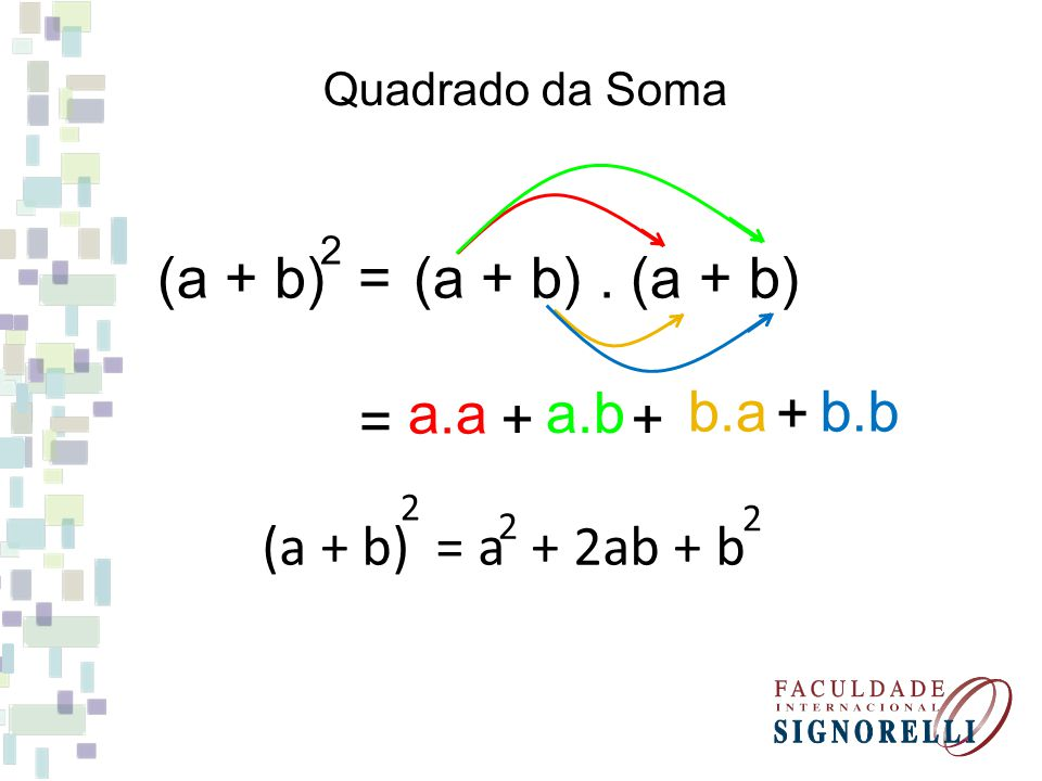 (a + b) = (a + b) . (a + b) a.a b.b a.b b.a = + + +