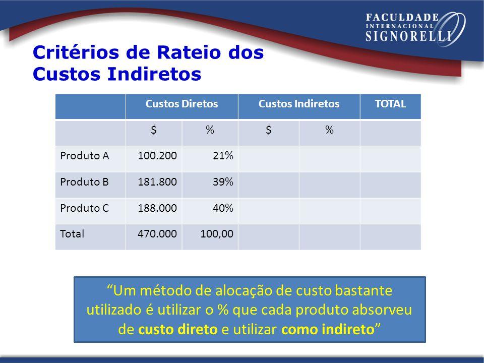 Critérios de Rateio dos Custos Indiretos