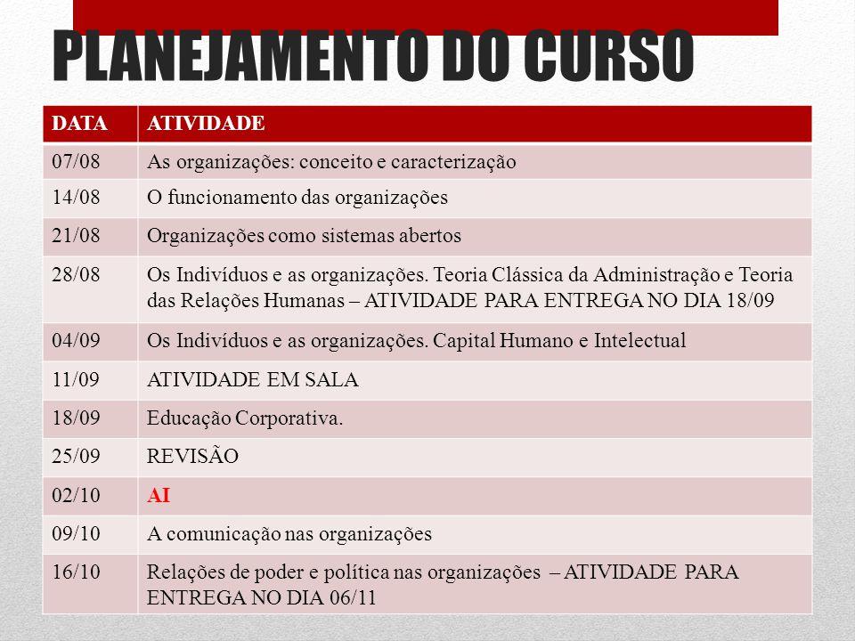 PLANEJAMENTO DO CURSO DATA ATIVIDADE 07/08