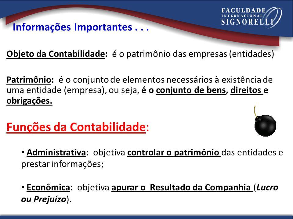 Funções da Contabilidade: