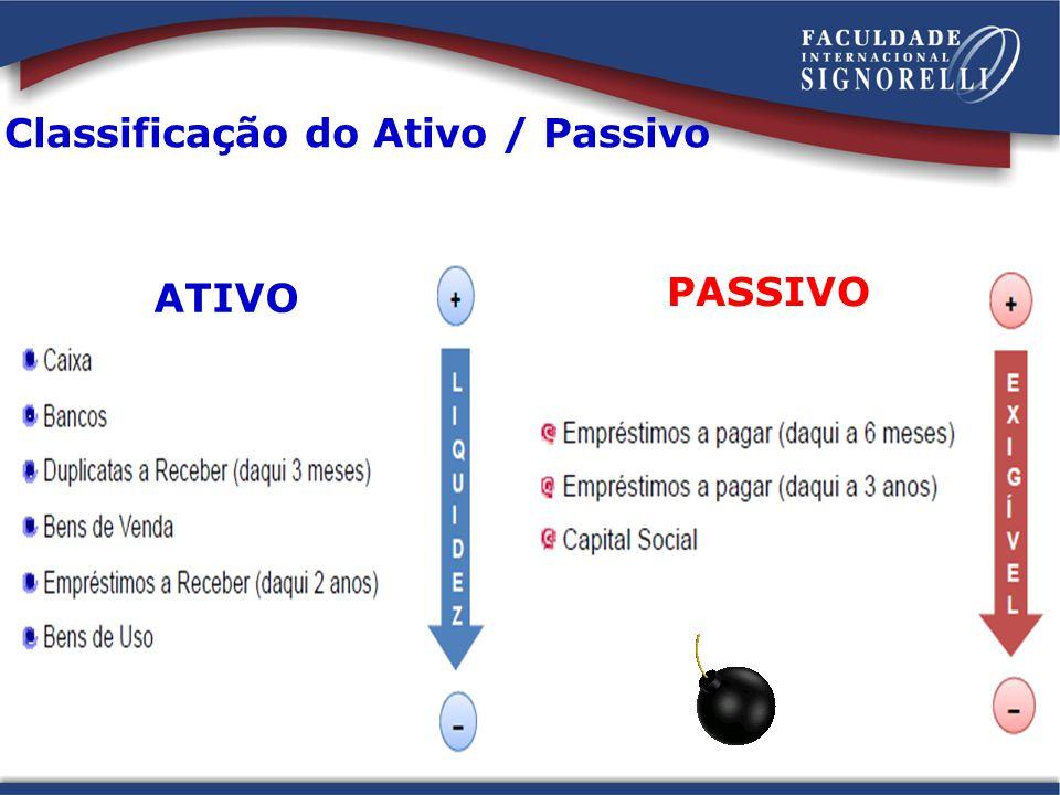 Classificação do Ativo / Passivo