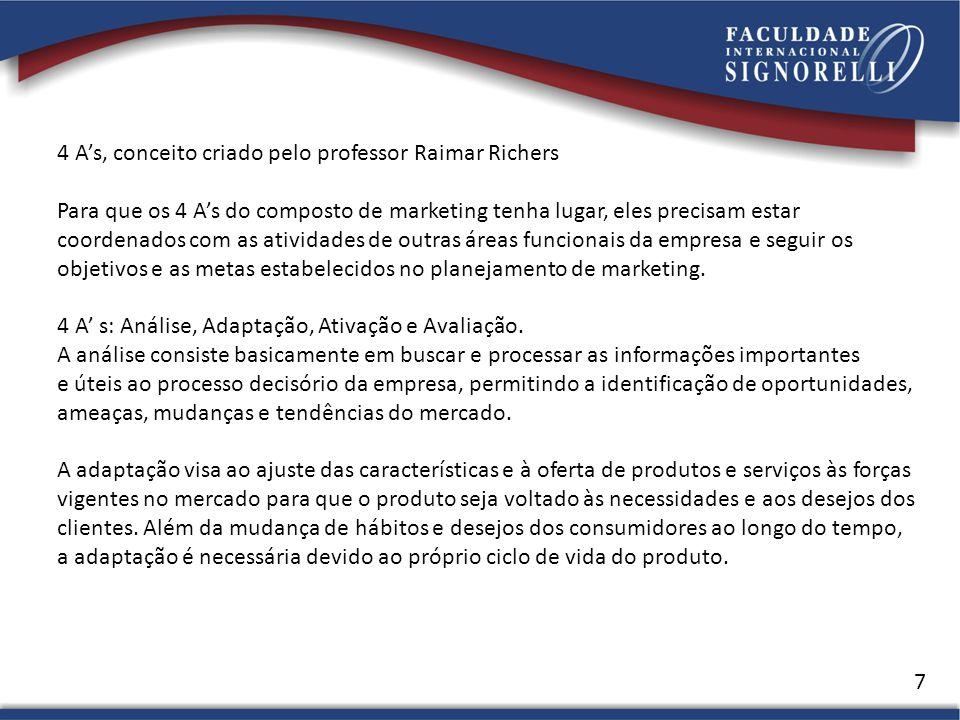4 A's, conceito criado pelo professor Raimar Richers