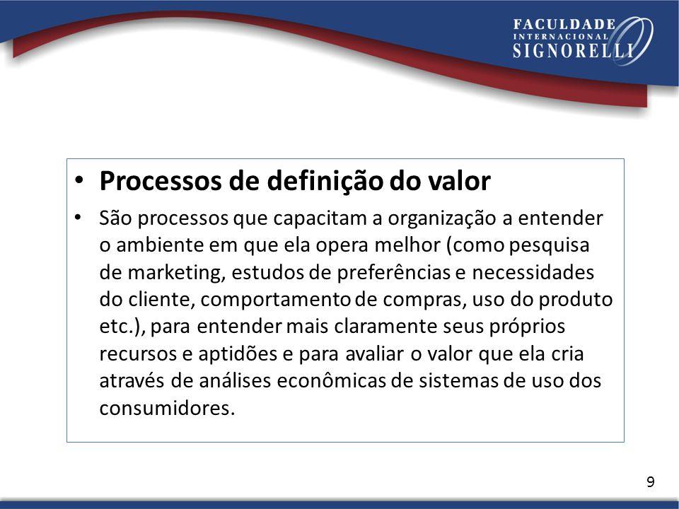 Processos de definição do valor