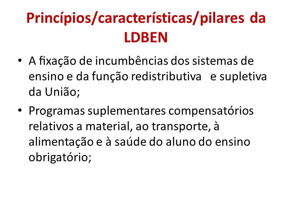 Princípios/características/pilares da LDBEN