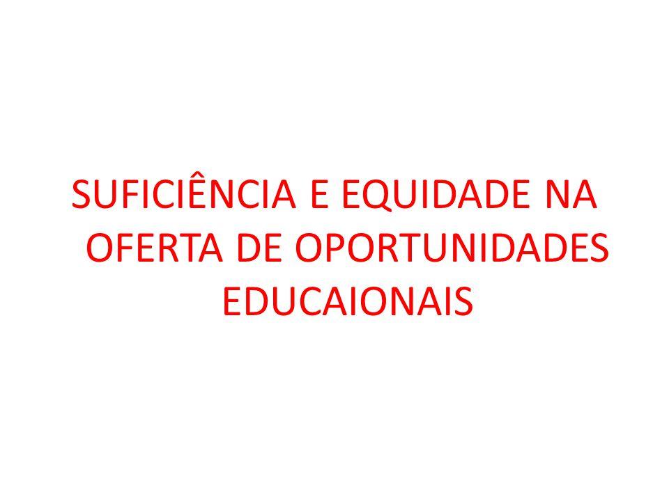 SUFICIÊNCIA E EQUIDADE NA OFERTA DE OPORTUNIDADES EDUCAIONAIS