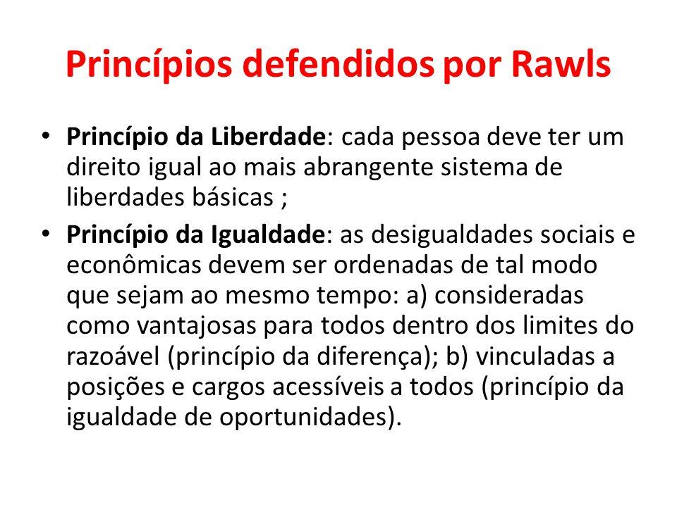 Princípios defendidos por Rawls