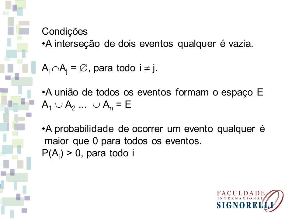 Condições A interseção de dois eventos qualquer é vazia. Ai Aj = , para todo i  j. A união de todos os eventos formam o espaço E.