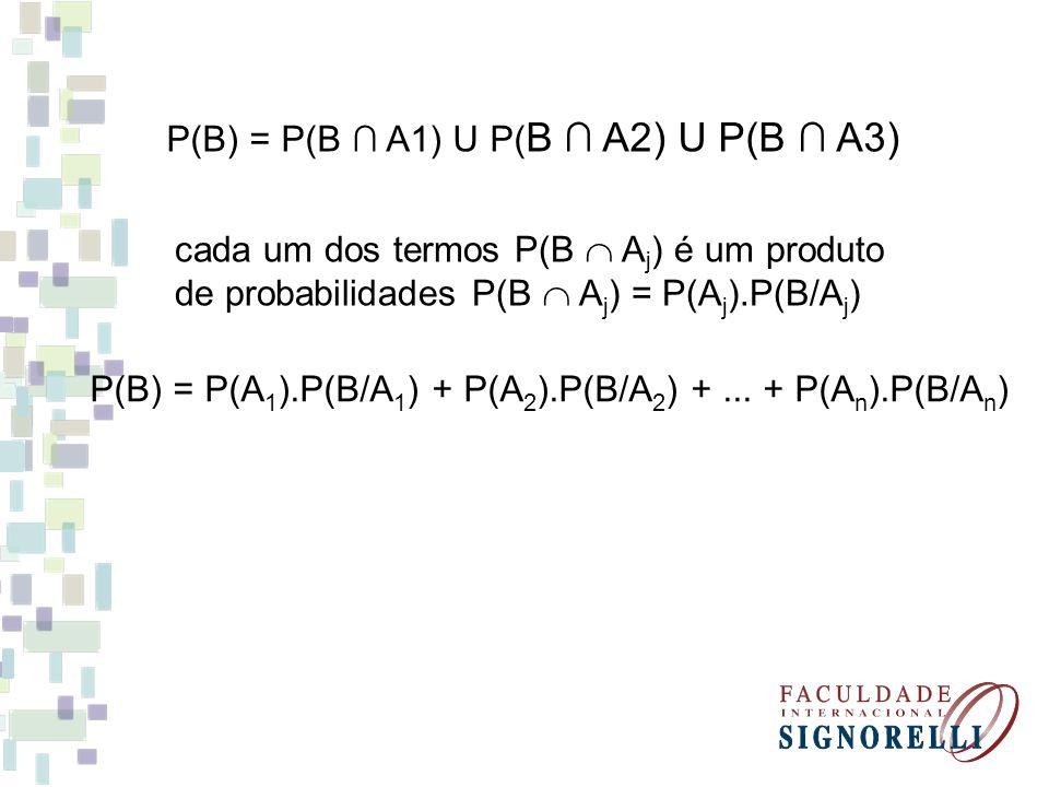 P(B) = P(A1).P(B/A1) + P(A2).P(B/A2) + ... + P(An).P(B/An)