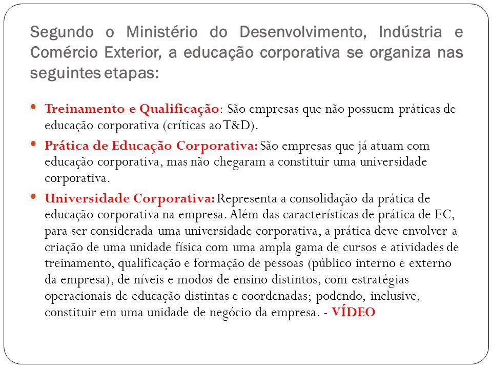 Segundo o Ministério do Desenvolvimento, Indústria e Comércio Exterior, a educação corporativa se organiza nas seguintes etapas: