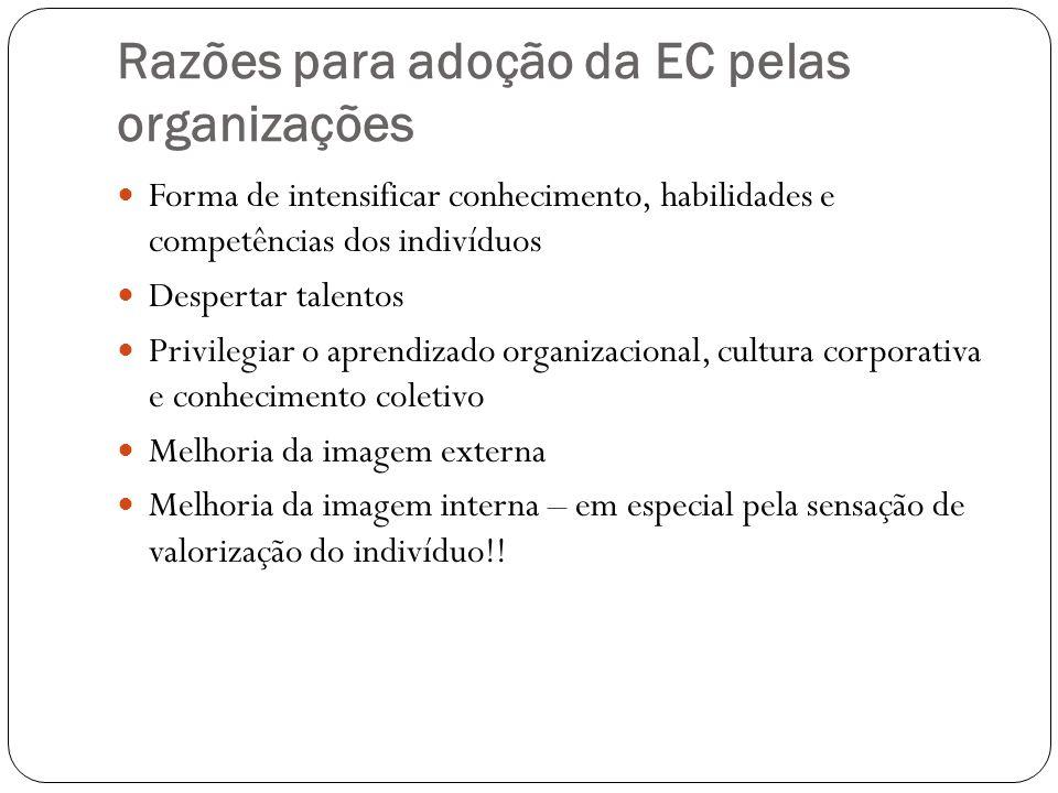 Razões para adoção da EC pelas organizações