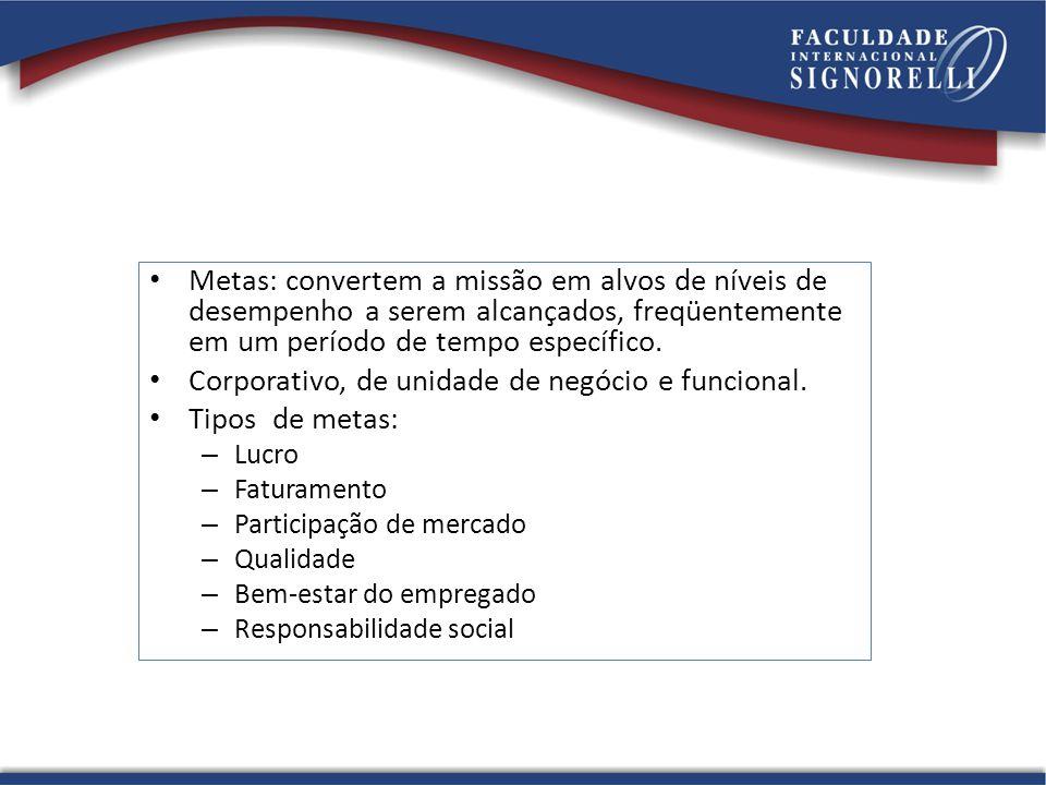 Corporativo, de unidade de negócio e funcional. Tipos de metas: