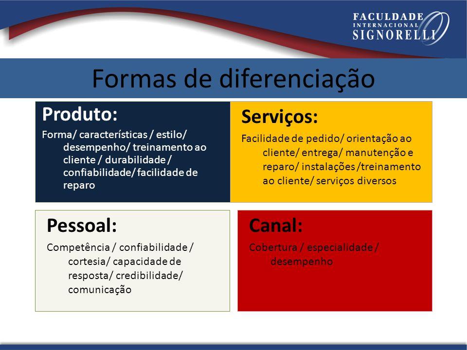 Formas de diferenciação