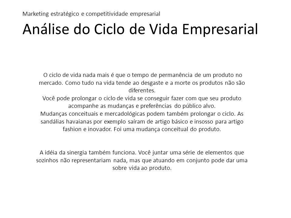 Análise do Ciclo de Vida Empresarial