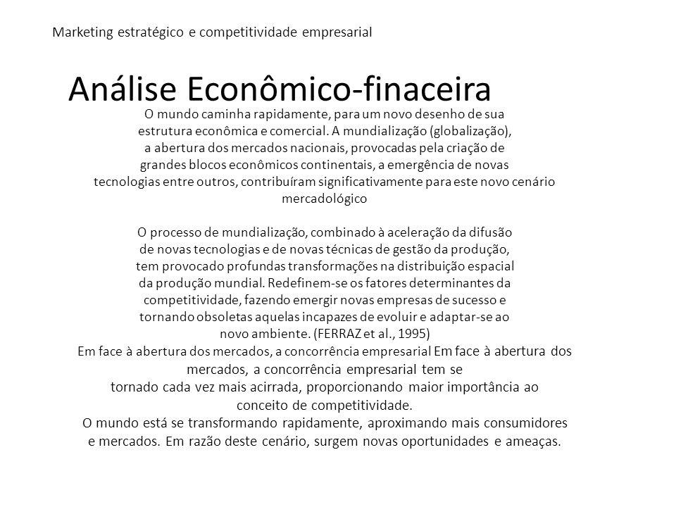 Análise Econômico-finaceira