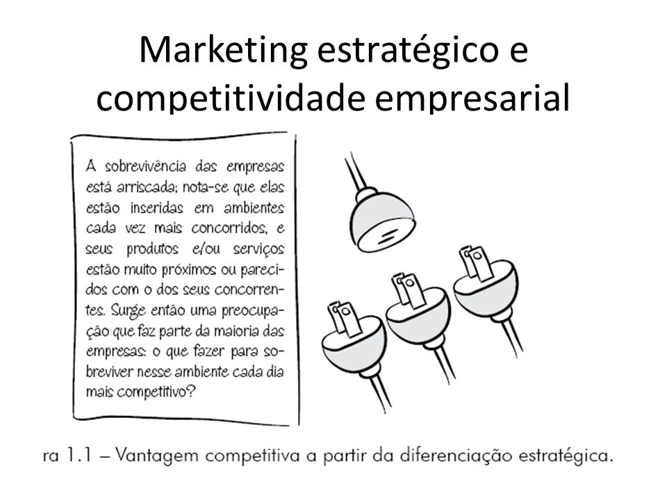 Marketing estratégico e competitividade empresarial