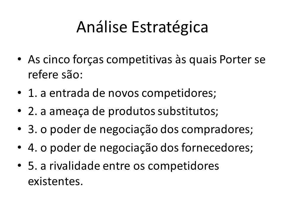 Análise Estratégica As cinco forças competitivas às quais Porter se refere são: 1. a entrada de novos competidores;