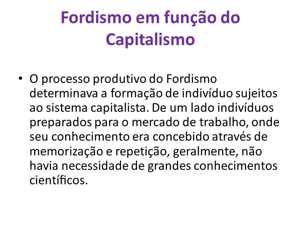 Fordismo em função do Capitalismo